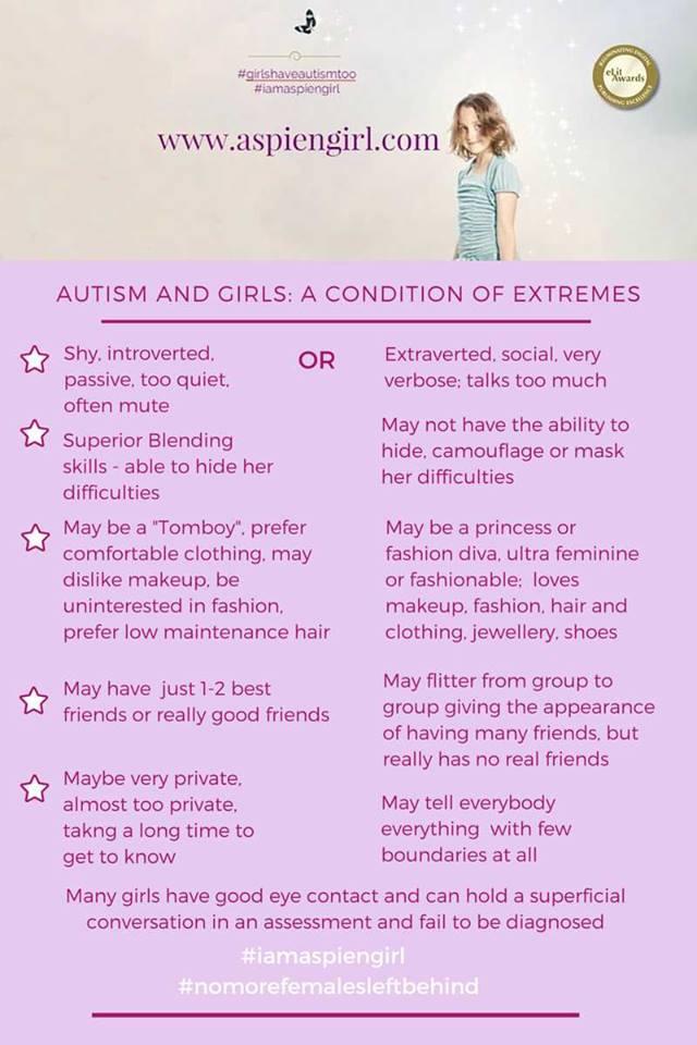 autismo extremos